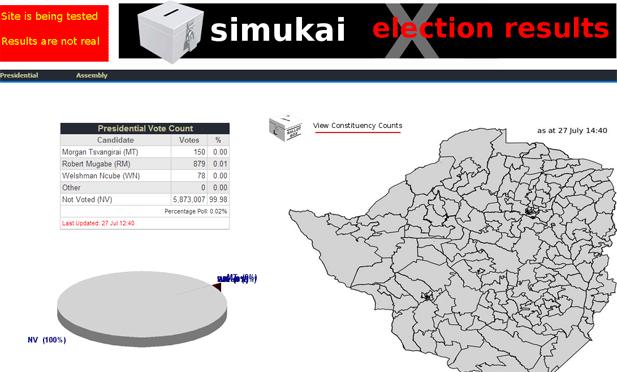 simukai-2