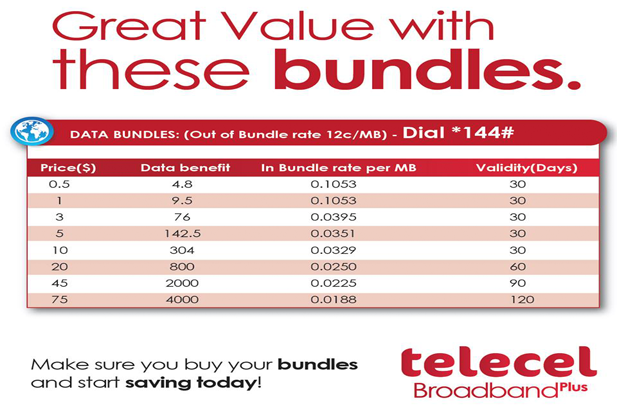 Telecel Broadband Prices