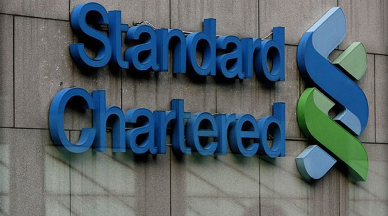 Standard Chartered Home Loan Customer Care