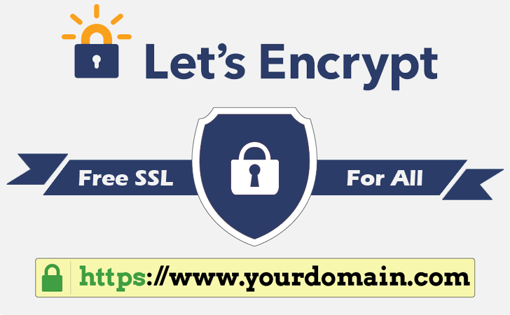 Ssl Cetificate Authority Lets Encrypt Issues Over 20 Million