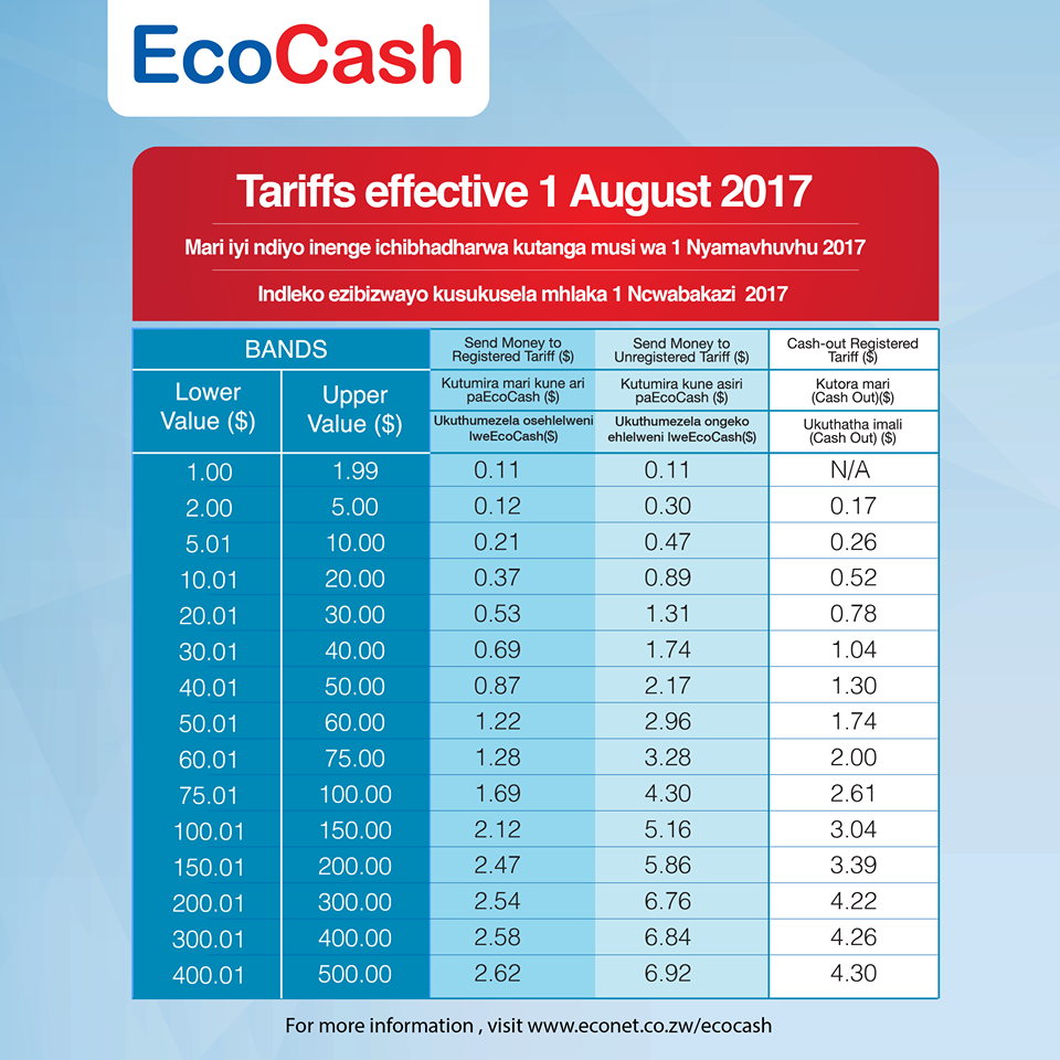 Buy Here Pay Here Ma >> EcoCash tariffs reduced effective 1 August 2017 - Techzim