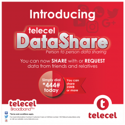 telecel-data-sharing