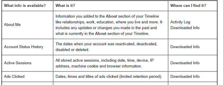 If facebook says you have malware, do not download their program.