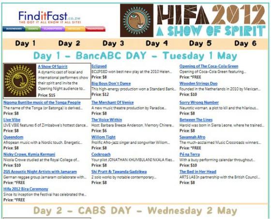 FinditFast - HIFA