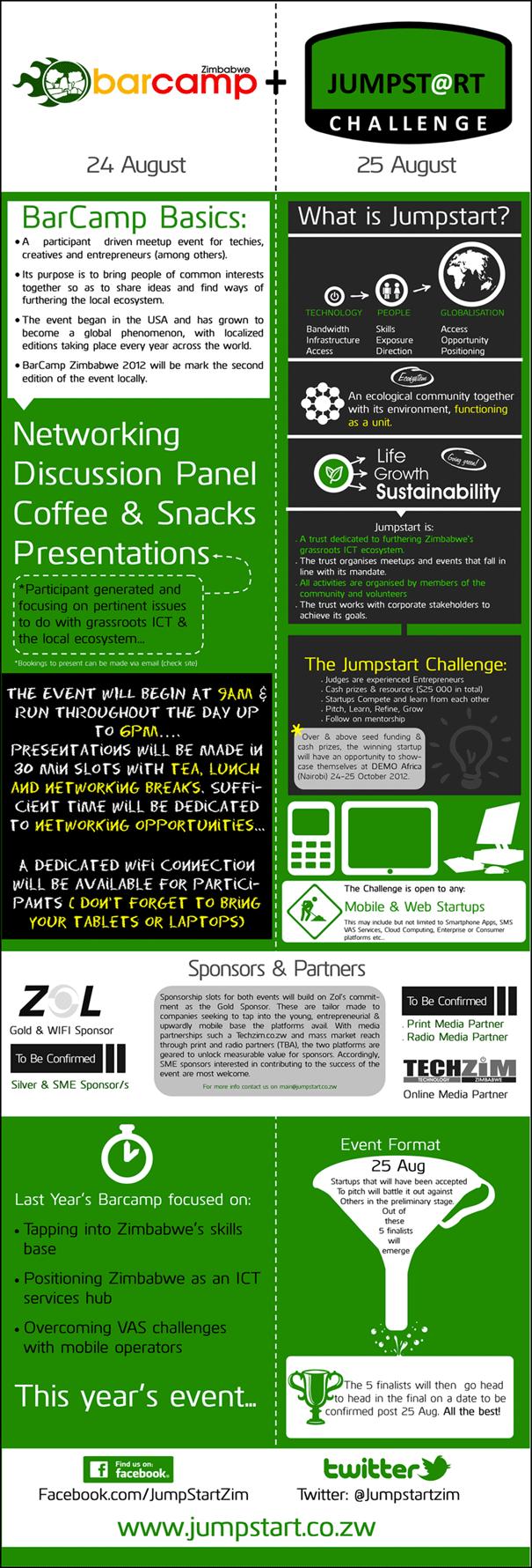 BarCamp Zimbabwe 2012 and Jumpstart Challenge