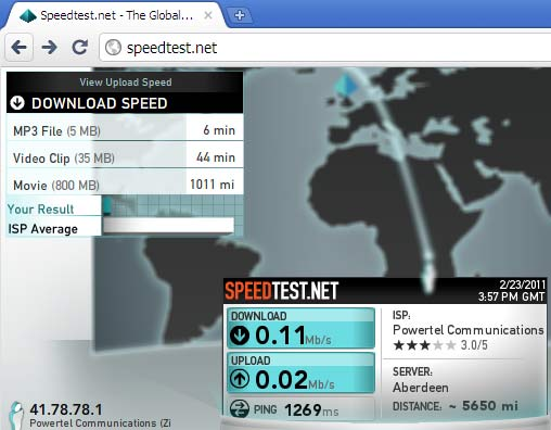 PowerConnect speedtest international