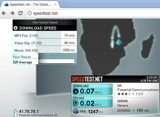 PowerTel Speedtest.net