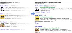 Google Search+ Comparison